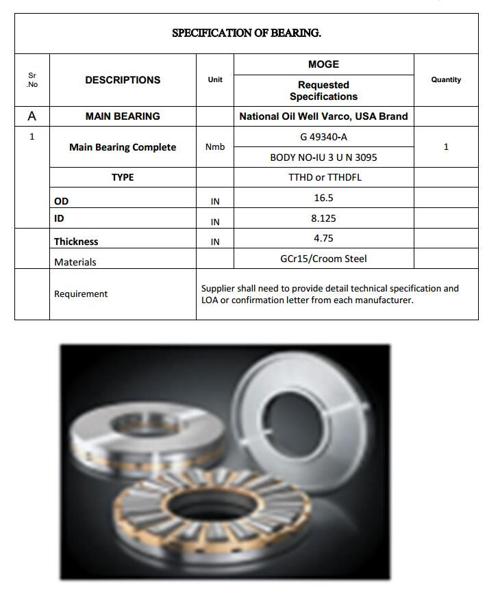 TIMKEN bearing replacement,NSK interchange bearing